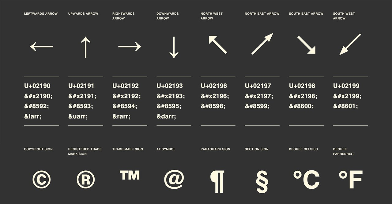 HTML Symbols, Entities, Characters and Codes